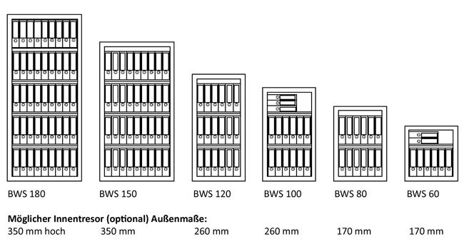 Bode Panzer Tresor Grad 3 Ordneranzahl